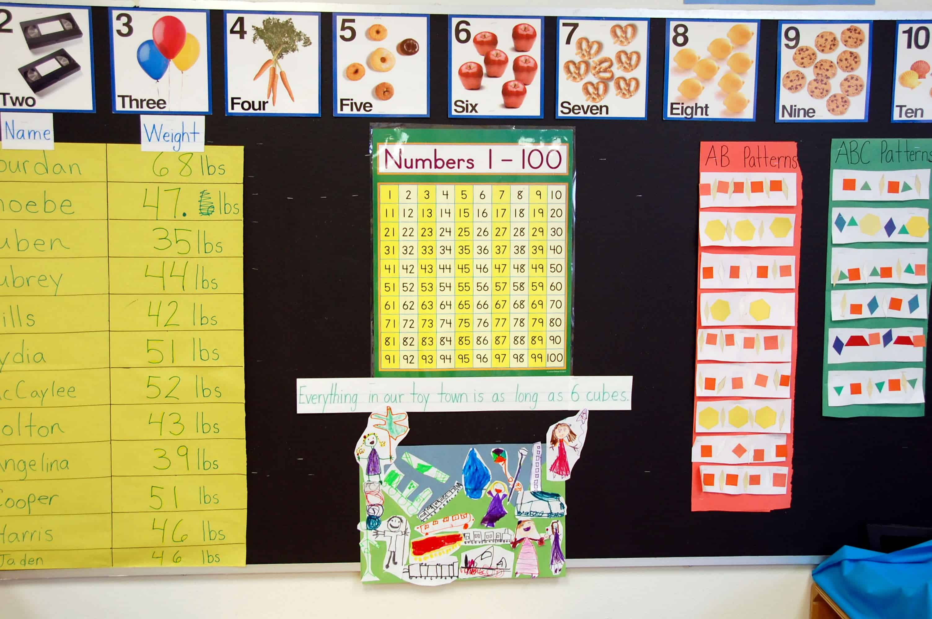 Math Wall Ideas | SingaporeMathSource