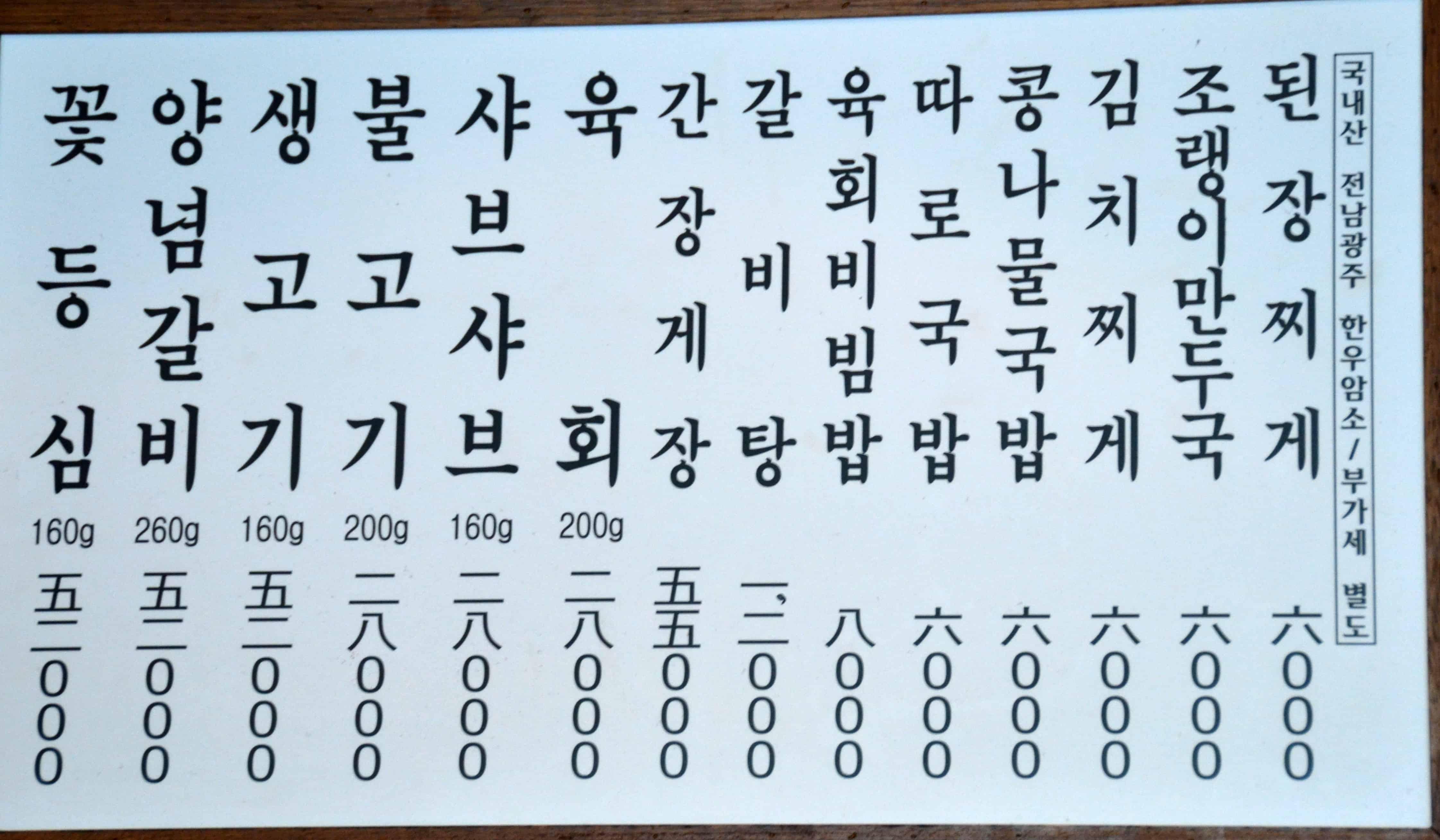 Sino Korean Number Worksheet Together With Worksheet Report Template ...