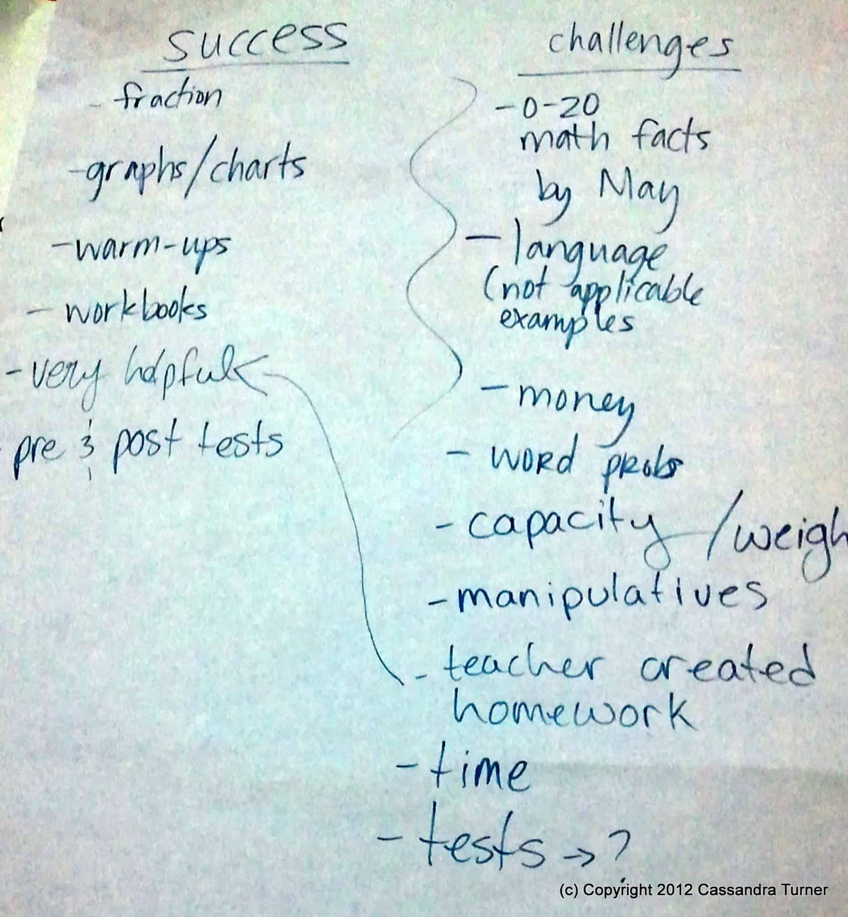 Adopting Singapore Math - Challenges and Successes | SingaporeMathSource