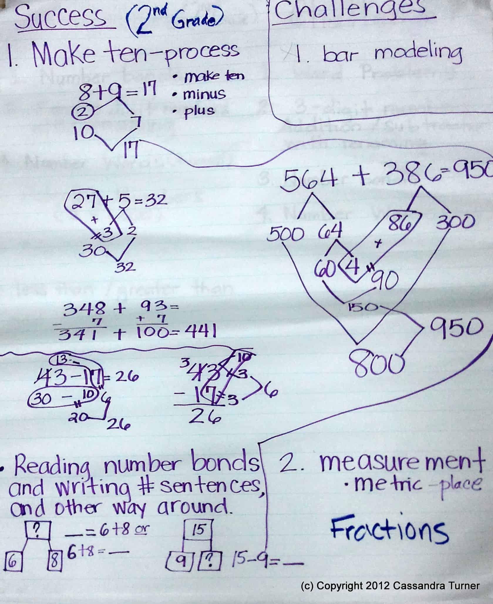 Adopting Singapore Math - Challenges and Successes ...