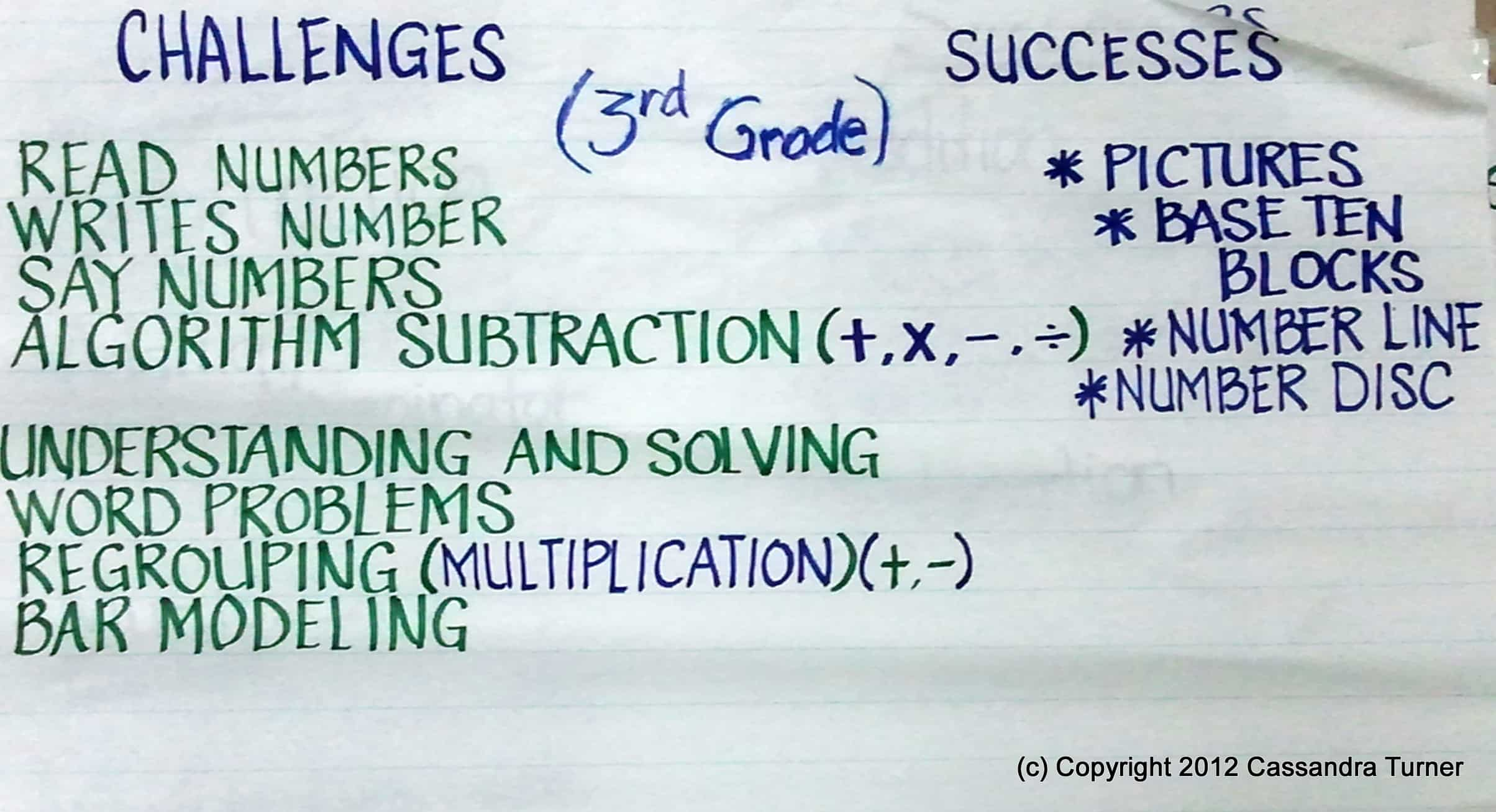 Grade 3 challenges & successes with Singapore math | SingaporeMathSource