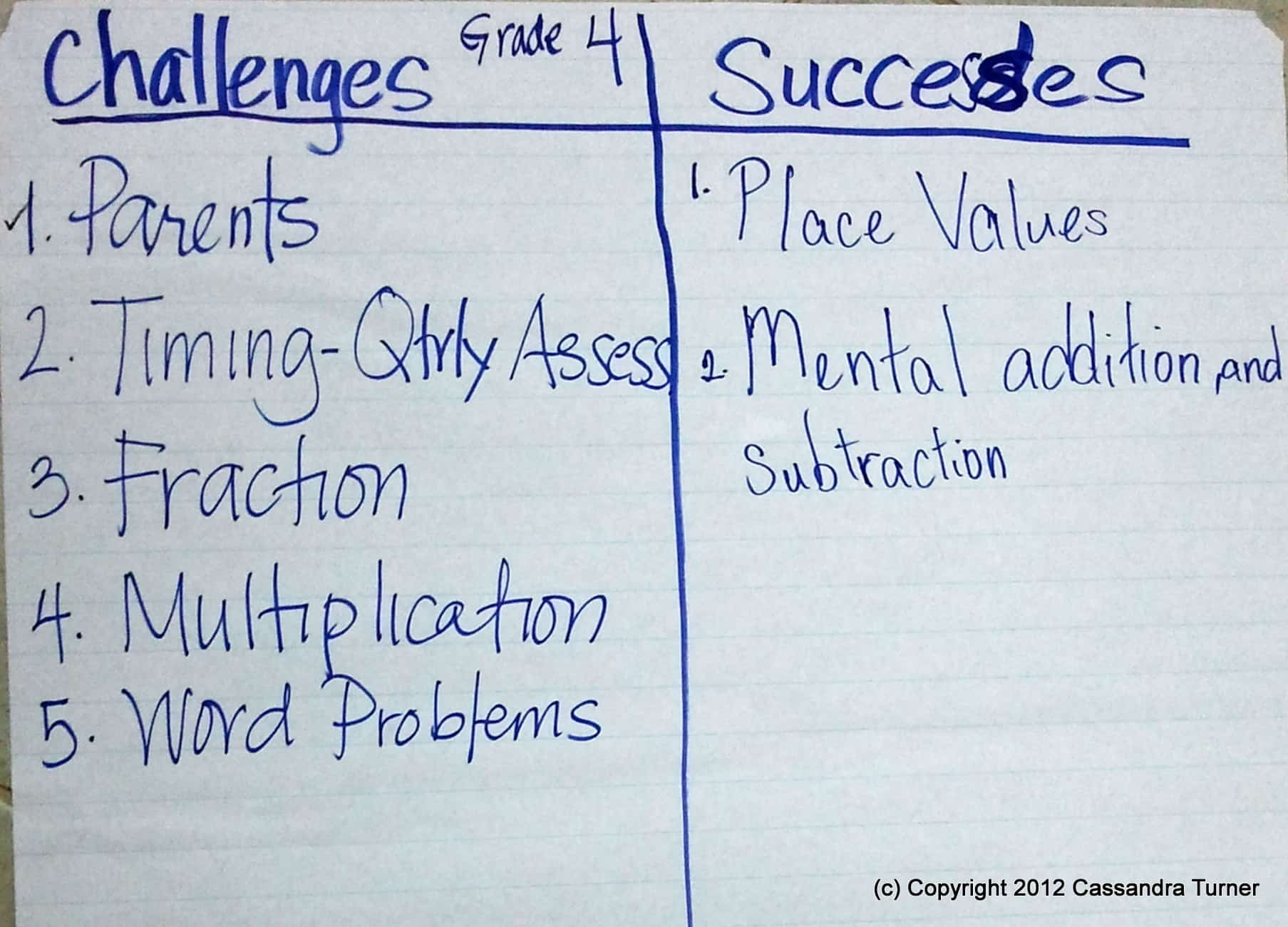 Adopting Singapore Math - Challenges and Successes | SingaporeMathSource