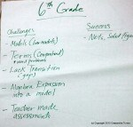 Grade 6 challenges & successes with Singapore math