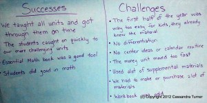 Kindergarten challenges and successes with Singapore math